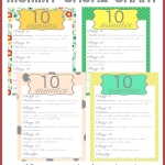 Mom's Chore Chart - A clean home in just 10 minutes a day